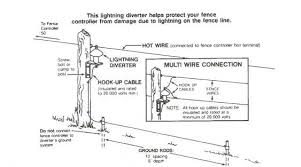 6 volt generator wiring diagram wiring diagrams image electric fence how to installrhafence 6 volt generator wiring diagram at gmaili net