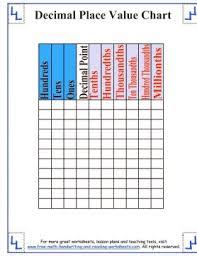 Decimal Placement Chart Decimal Place Value Chart