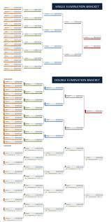 Bowling Spreadsheets Single And Double Elimination Bracket Creator For Excel Free Excel