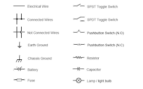 pma technology group beginners guide to electrical and Automotive Wiring Schematic Symbols note that the symbol for a given component can vary depending on the source of the wiring diagram automotive wiring schematic symbols pdf