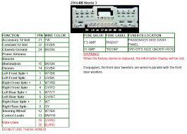 2004 mazda 6 wiring schematic mazda wiring diagram wiring diagram 2004 Mazda 6 Wiring Diagram 2004 mazda 6 wiring schematic mazda car radio stereo audio wiring diagram autoradio connector 2014 mazda 6 wiring diagram