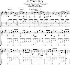 Guitar Chord Patterns New Design Inspiration