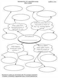 ib extended essay topics okl mindsprout co ib extended essay topics