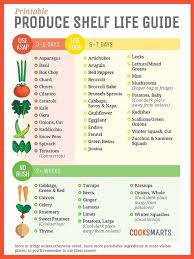 grocery checklist 17 best ideas about basic grocery list on pinterest food storage