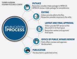 Research Publication Development Tools Fhwa