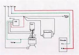 chinese 6 pin dc cdi wiring diagram images gy6 racing cdi wiring how to wire a cdi