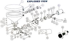 wiring diagram boat engines wiring discover your wiring diagram jabsco water pump diagram