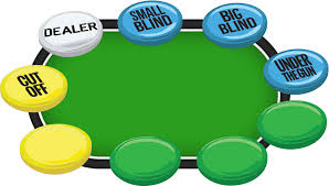 Texas Hold Em Strategy By Table Position Big Fish Blog