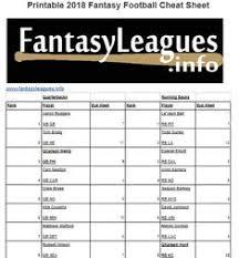 69 Actual Nfl Fantasy Football Team Depth Chart
