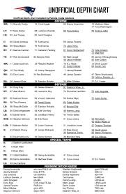 Bengals Depth Chart 2017 Patriots Release First Depth Chart Of The Season List Mike