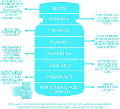 sugarbearhair hair vitamins Витамины
