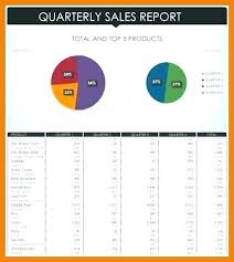 Quarterly Report Formats Quarterly Financial Report Template Statement Format