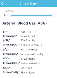 Arterial Blood Gas Values Chart Concept Mastery Acid Base Balance Nclex Mastery