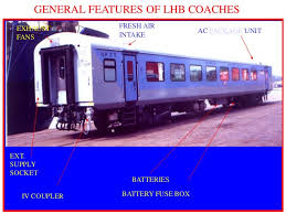 n railway supply socket batteries battery fuse box ac package unit fresh air intake exhaust fans 28