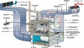 nordyne air conditioner wiring diagram images nordyne air conditioner wiring diagram images