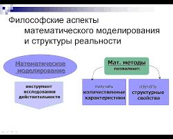 Философские аспекты Математического Моделирования Реферат  Методологическая основа моделирования заключается в следующем Все то на что направлена человеческая деятельность называется объектом лат objectum