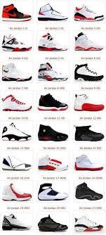 Pin By Tom Foolary On Jumpman Jordans Jordan Shoes Sneakers