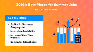 Summer Jobs Jobs Are Harder To Find So Teens Turn To Internships