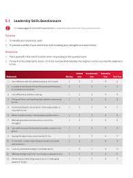 sagepub com northouseintro2e study resources questionnaires sagepub com northouseintro2e study resources questionnaires 89527 05q leadership leadership mentoring