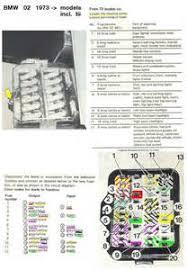 similiar bmw 325ci fuse box diagram keywords 2002 bmw fuse box diagram 2002 image about wiring diagram and