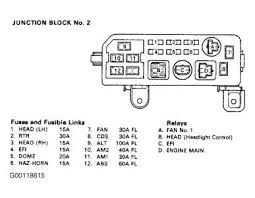 2005 toyota 4runner fuse box diagram 2005 image 2005 toyota 4runner engine compartment wiring diagram for car engine on 2005 toyota 4runner fuse box