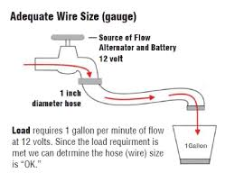 voltage and recommended wire sizes arco adequate wire sizing diagram