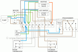 diagram s plan central heating system extraordinarytrical wiring honeywell s plan heating system wiring diagram diagram s plan central heating system extraordinarytrical wiring photo inspirations diagram s plan wiring diagram
