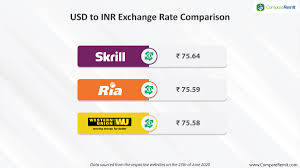 Aside from bitcoin, there are many other payment systems that allow users to send and receive money online. Skrill S Exchange Rates Transfer Fees And Apps Reviewed