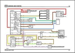 land rover discovery 1 stereo wiring diagram wirdig fuse diagram for wiring a electrical outlets in series diagram