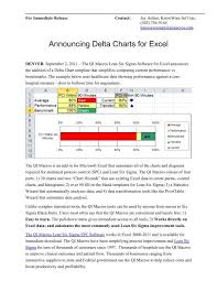 Qi Charts Delta Chart Template Qi Macros For Excel