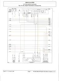 k20 engine harness diagram k20 image wiring diagram engine harness wire tuck anyone k20a org the k series on k20 engine harness diagram