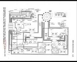 similiar johnson wiring diagram 1972 keywords johnson outboard wiring diagram further 25 hp evinrude wiring diagram