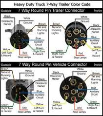 7 pin trailer plug wiring diagram diagram plugs wiring diagram for semi plug google search