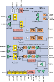 42a telephone wiring block diagram 42a diy wiring diagrams block diagram of 3g mobile phone wiring diagram
