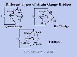 driving strain gauge bridge se 电路图 电子元器件 中国百科网