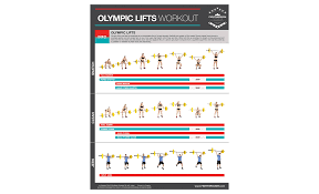 Fighthrough Olympic Lifts Chart