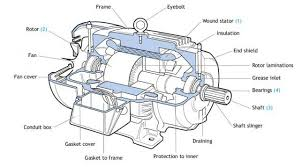 simple engine wiring diagram simple image wiring simple ac wiring diagram wirdig on simple engine wiring diagram