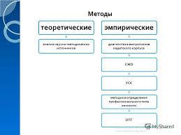 Презентация на тему Дипломная работа Особенности  4 Методы теоретические