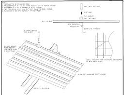 what is the best racking for corrugated metal roof