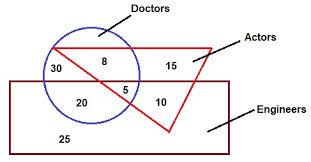 Venn Diagram In Logic Exercise 3 Logical Venn Diagrams Logical Reasoning
