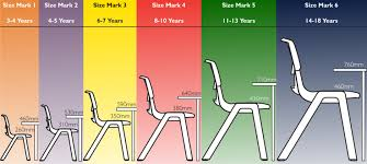 preschool chair. Chair And Table Sizing Guide 1 Preschool I