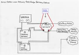 bep marine battery switch wiring diagram bep image perko marine battery switch wiring diagram solidfonts on bep marine battery switch wiring diagram