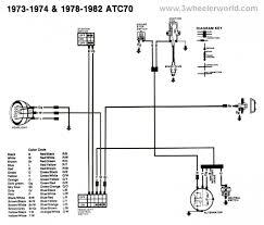 honda 250ex wiring diagram wiring diagram update 2001 honda 400ex wiring diagram at 01 Honda 400ex Wiring Diagram