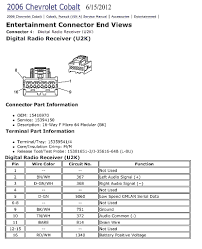 2005 chevy impala stereo wiring diagram download wiring diagram 2008 Chevy Impala Wiring Diagram at 2005 Chevy Impala Stereo Wiring Diagram