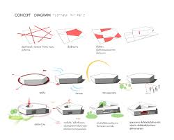 architecture design concept. Modren Concept Architectural Presentation  Urban Design Concept CONCEPT DIAGRAM For Architecture N