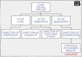 Standard Org Chart Crush That Cobol At Last A Standard Org Chart For Your