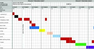 Project Timeline Creator Cci Q A The Challenges Of Creating A Project Timeline
