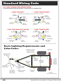 trailer wiring diagrams 4 way plug end flat with 7 wire diagram how to wire trailer lights 4 way diagram at 4 Way Trailer Wiring