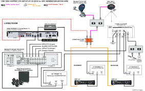 directv wiring diagram whole home dvr new wiring new house for directv wire center