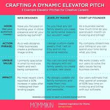 Elevator Pitch Examples For Students Elevator Speech Template Pitch Examples For Business Students Pdf